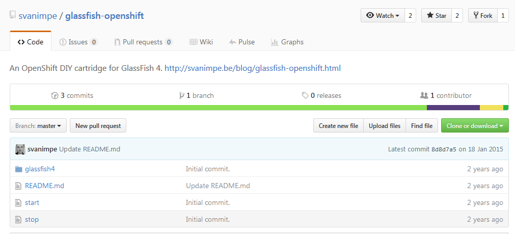 openshift tut 1 - Screenshot_2